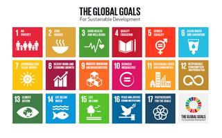 Wbcsd SDGs